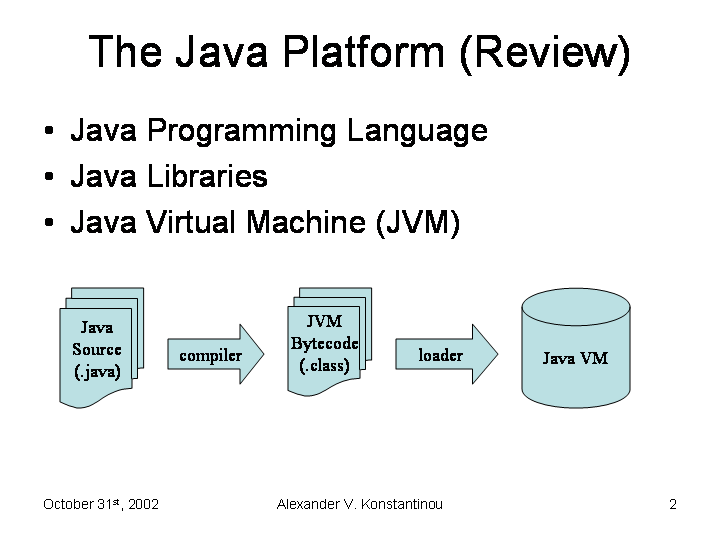 Java Security Pdf