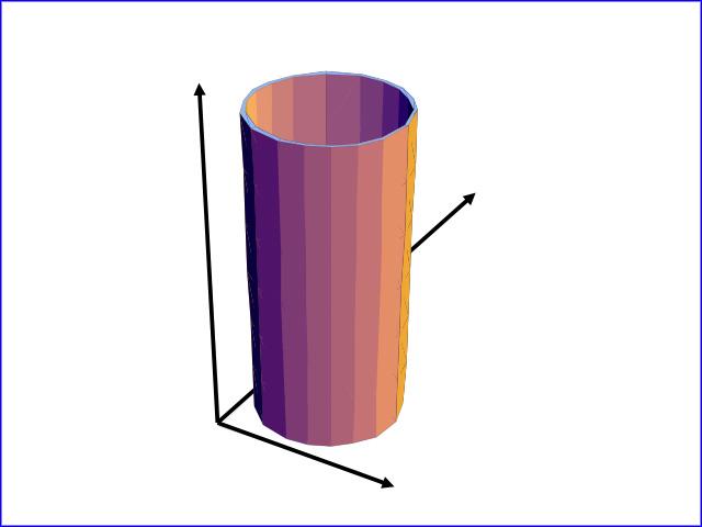 Cylinder+Shaped+Objects Cylinder Shaped Objects Computed shape: